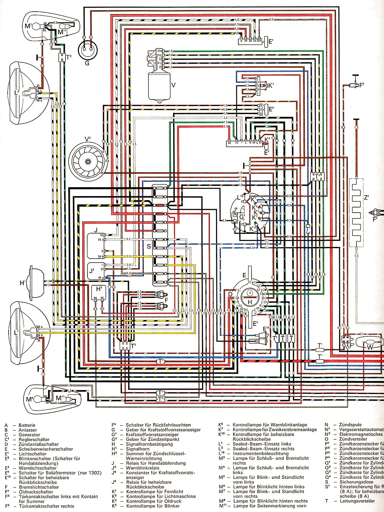 1300_and_1302_USA_from_August_1971 1 vw bug wiring 1969 vw starter wiring diagram \u2022 wiring diagrams j Volkswagen Type 2 Wiring Harness at mifinder.co