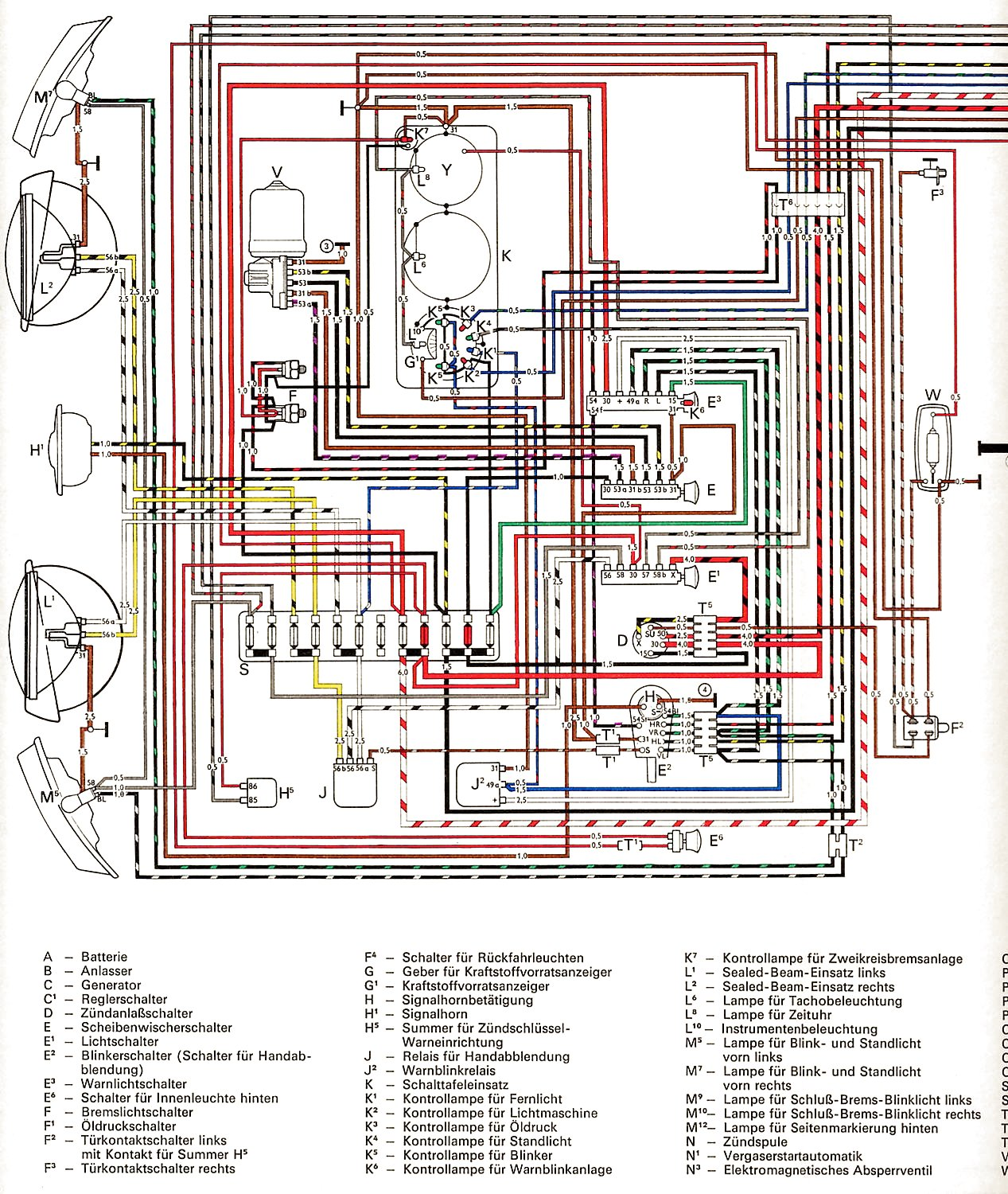 vintagebus com vw bus and other wiring diagrams rh vintagebus com 71 vw beetle wiring diagram 1971 VW Beetle