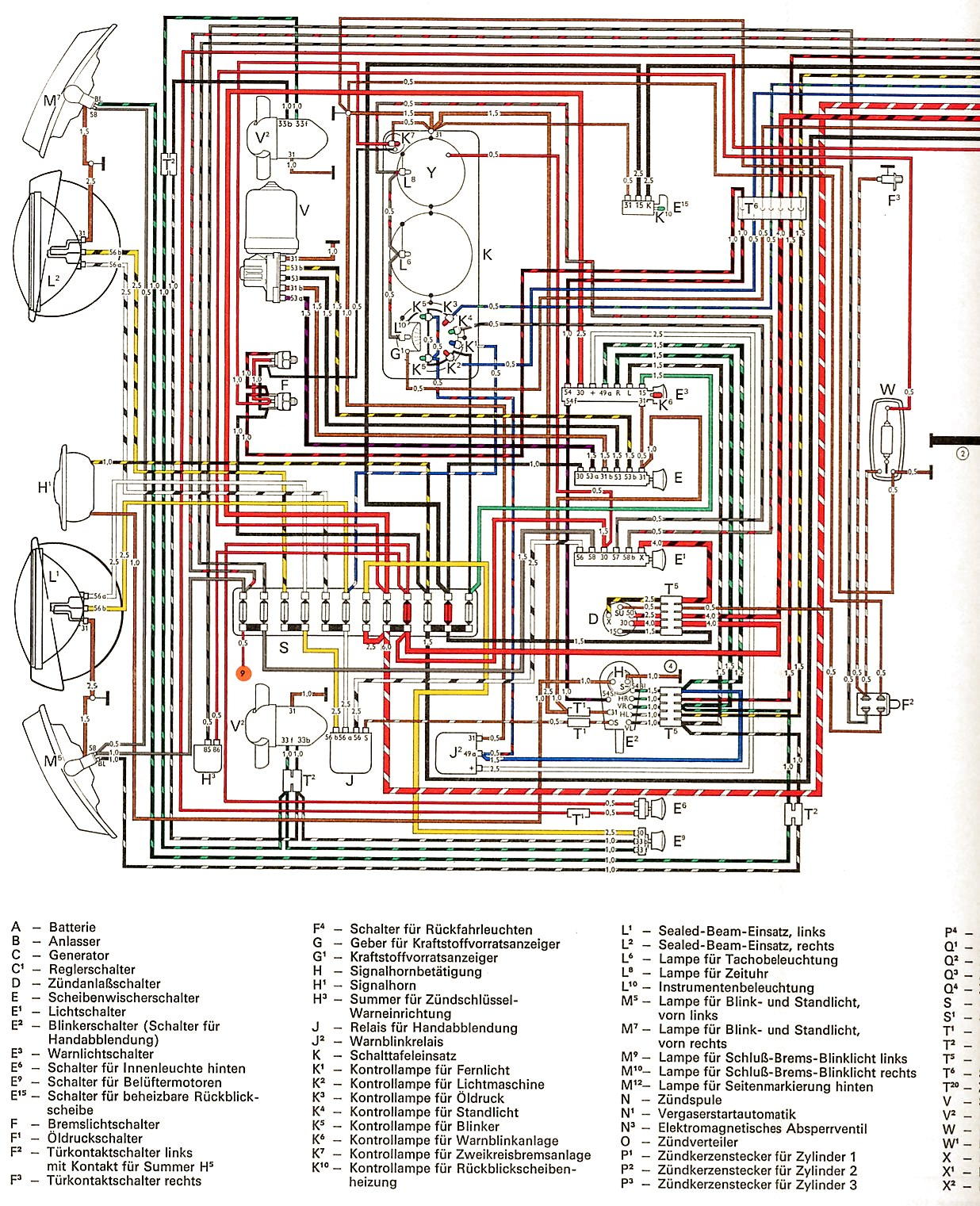 Vw Bus And Other Wiring Diagrams Free Auto Diagram 1971 Beetle Super Com