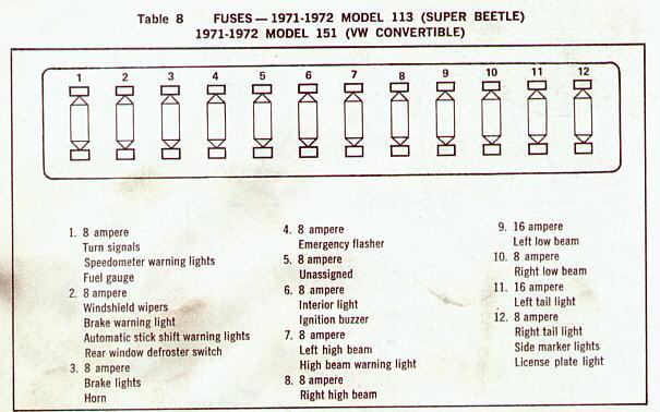 72 Vw Fuse Box - Wiring Diagram 500 Wiring Diagram For Volkswagen Bug on