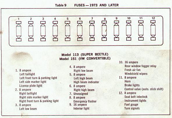 1973 Super Beetle Fuse Box Diagram on 1973 super beetle wiring diagram