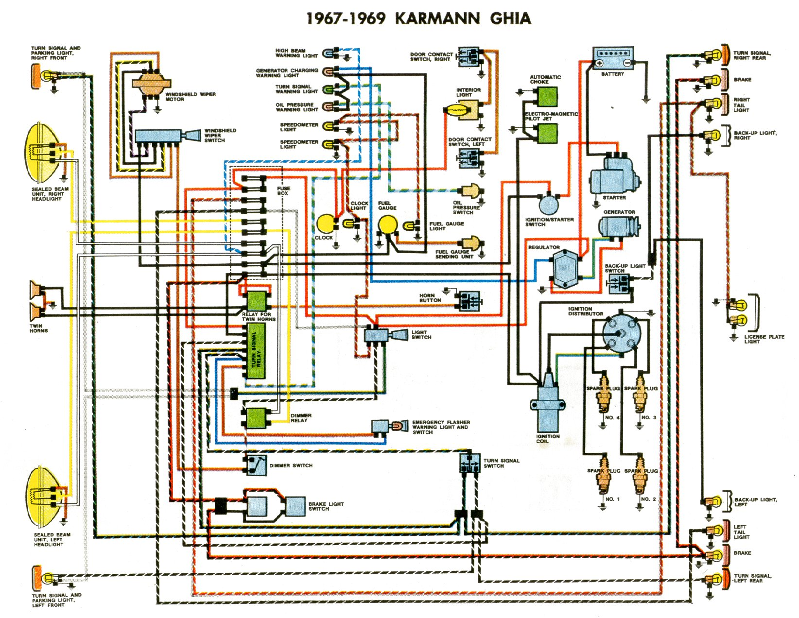 Air Cooled Vw Alternator Wiring Diagram in addition Kit Dune Buggy Wiring Diagram together with Vw Engines For Dune Buggy additionally Simple Wiring Diagram Car Wheels as well Razor Electric Buggy. on sand rail wiring diagram